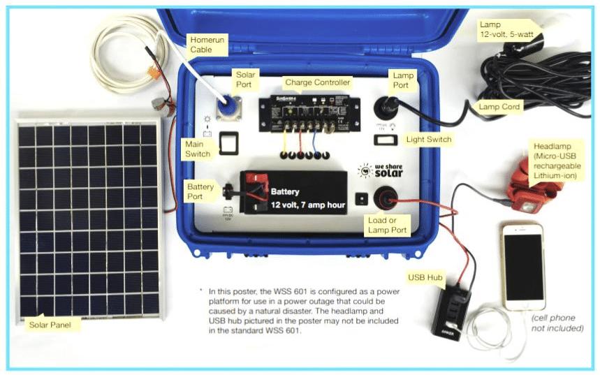 Solar Suitcase specs