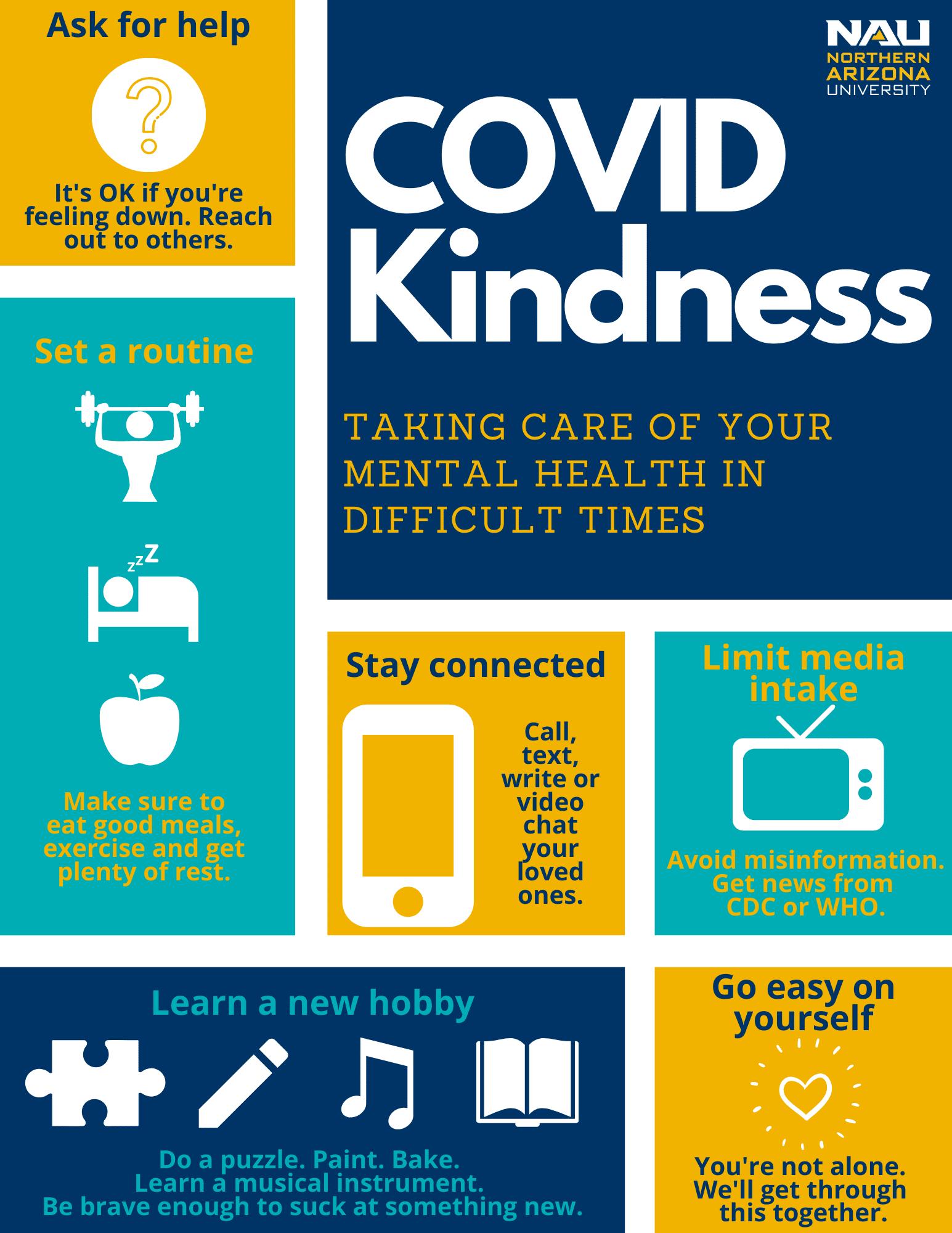 COVID Kindness Mental Health