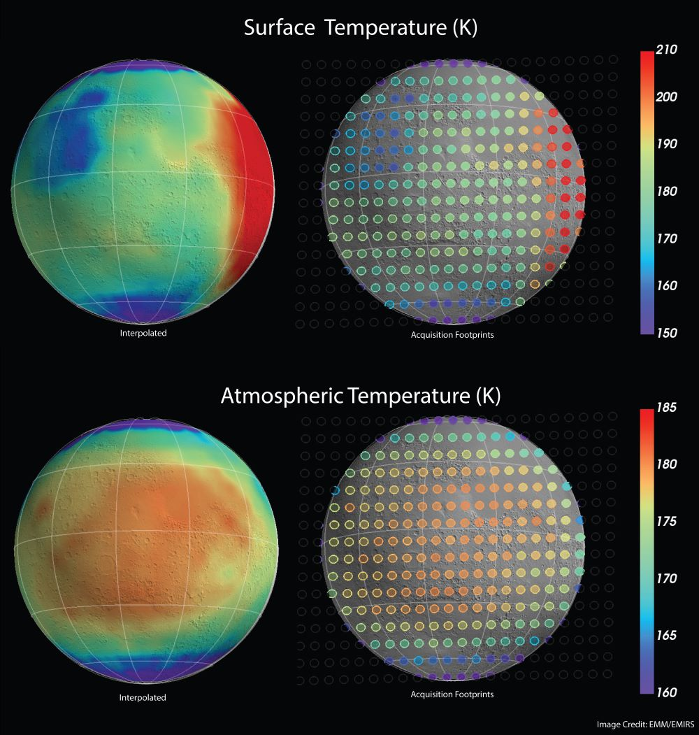 Colorful atmosphere around Mars